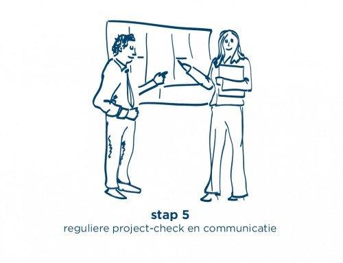 Eluced reguliere project-check en communicatie